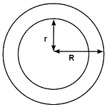 Area of an Annulus(Ring) Calculator